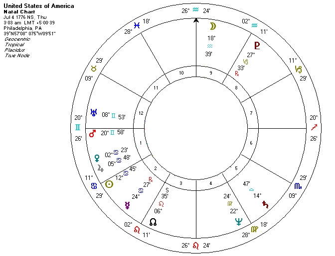 Karen Christino's astrology blog | Karen Christino - Part 5