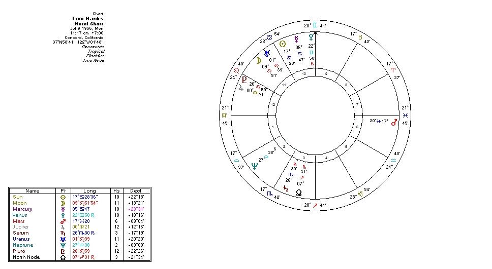 Karen Christinos Astrology Blog Karen Christino